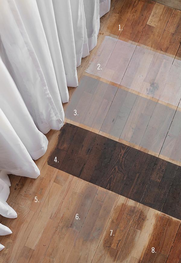 Sponsrat inlägg Dags för golvslipning på Spinneriet Trendenser