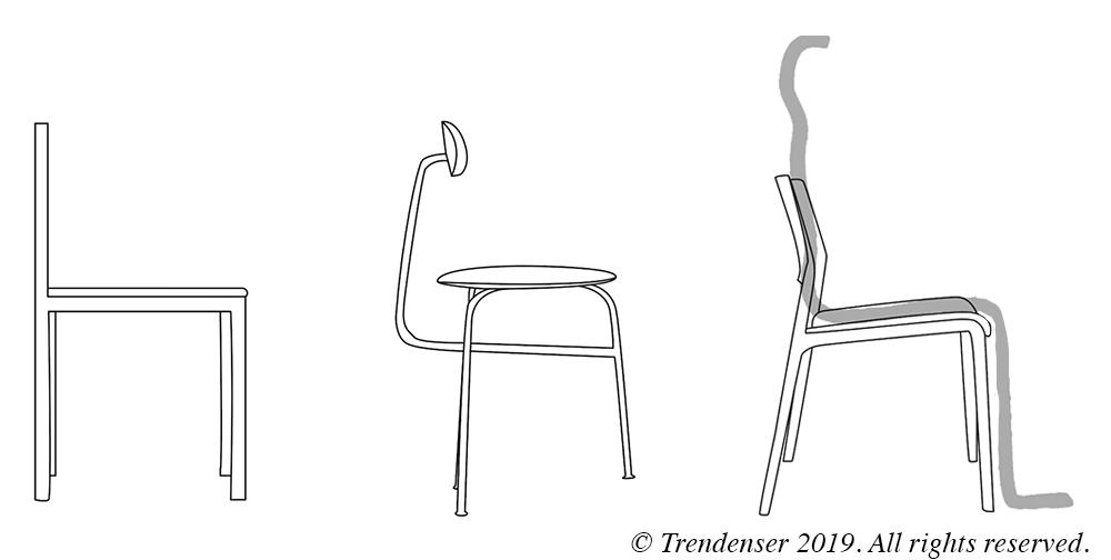 Omtalade Inredningskunskap: Stolar och sittvinklar - Trendenser RZ-63